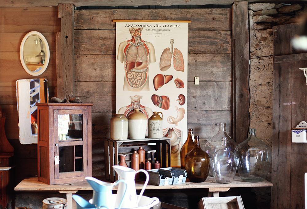 Gotland guide tips semester vintage fynda antik loppis kuriåsa kartor skolplansch möbler lampor